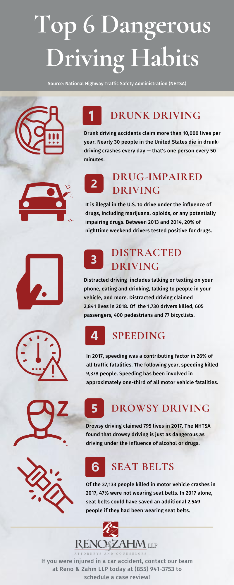 Top 6 Dangerous Driving Habits [Infographic]